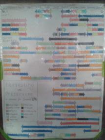 Calendario de conservación de alimentos
